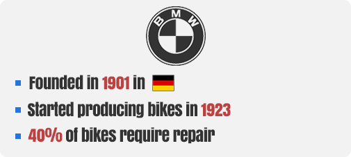 BMW Company Facts