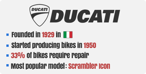 Ducati Company Facts