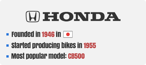 Honda Company Facts
