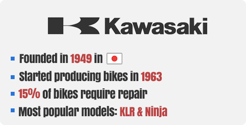 Kawasaki Company Facts