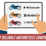 Most Reliable Motorcycle Companies