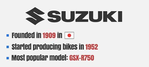 Suzuki Company Facts