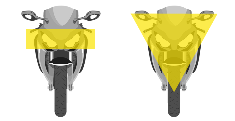 illustration of a motorcycle with and without auxiliary lights